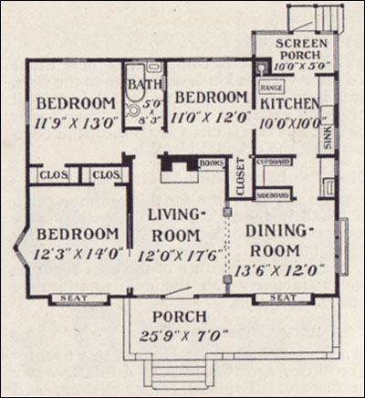 About Bungalows What Is A Bungalow History Architecture
